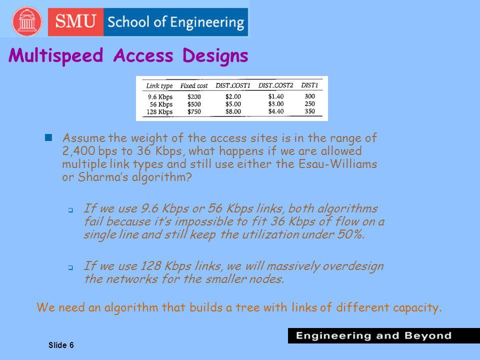 Multispeed Access Designs