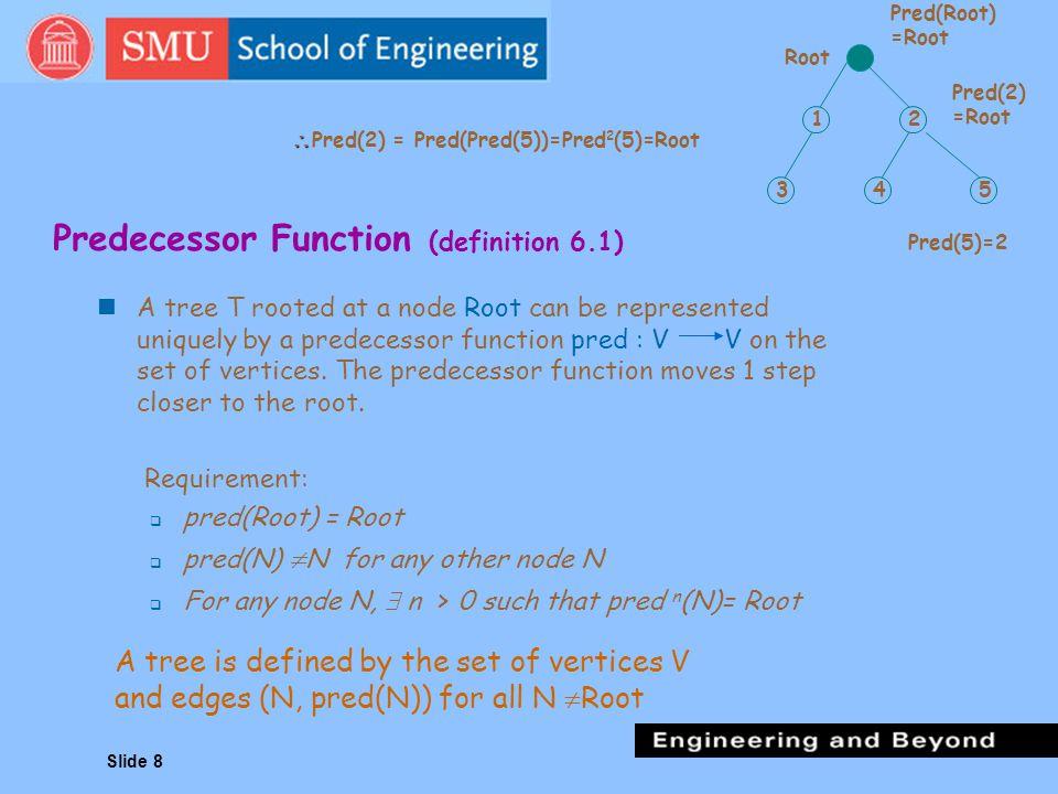 Predecessor Function (definition 6.1)