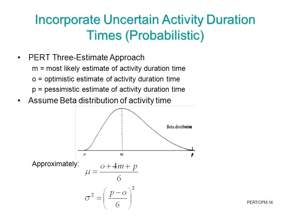 Incorporate Uncertain Activity Duration Times (Probabilistic)