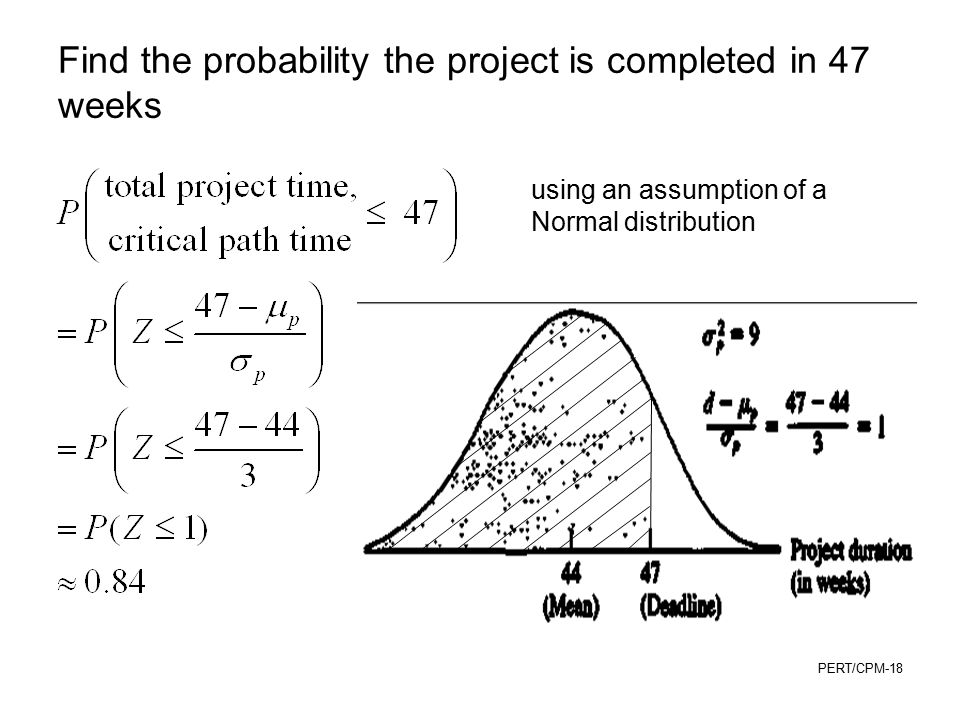 Find the probability the project is completed in 47 weeks