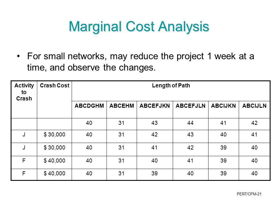 Marginal Cost Analysis
