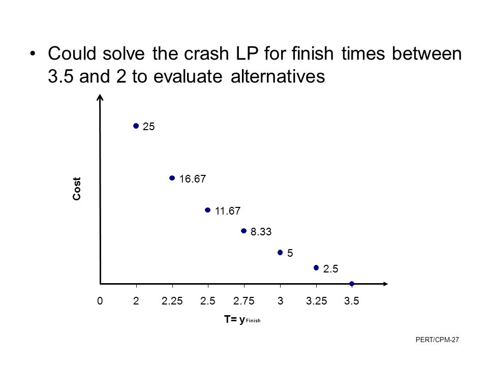 Could solve the crash LP for finish times between 3
