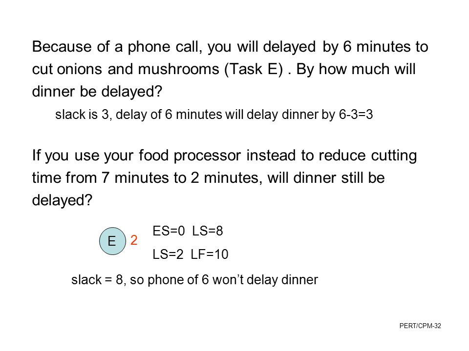 Because of a phone call, you will delayed by 6 minutes to