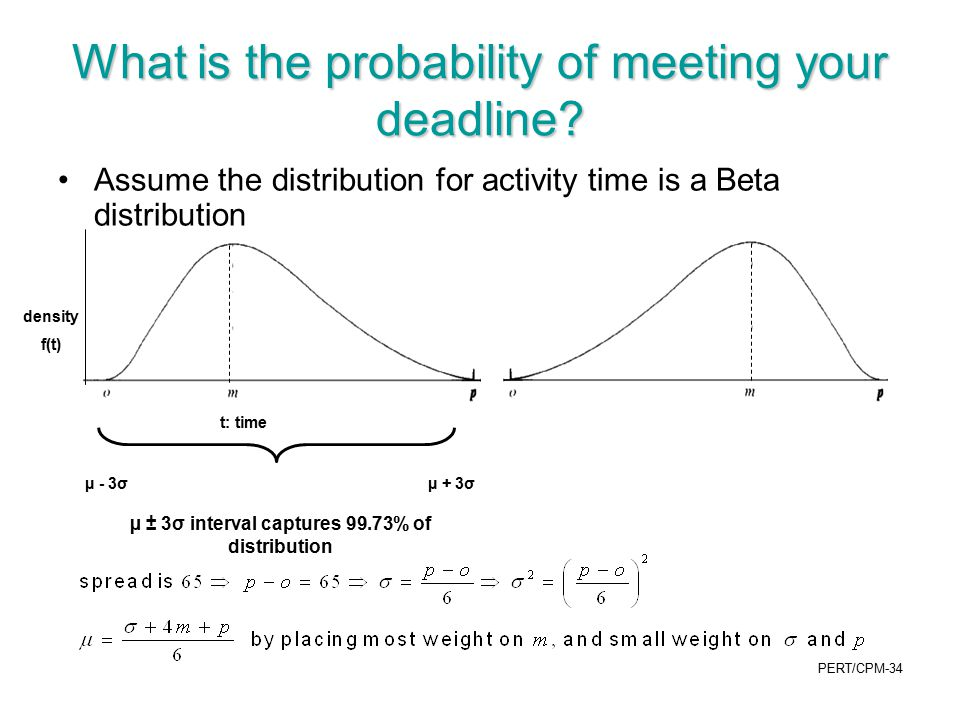 What is the probability of meeting your deadline