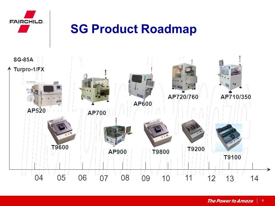 SG Product Roadmap SG-85A. Turpro-1/FX. AP720/760. AP710/350. AP600. AP520. AP700. T9600. T9200.