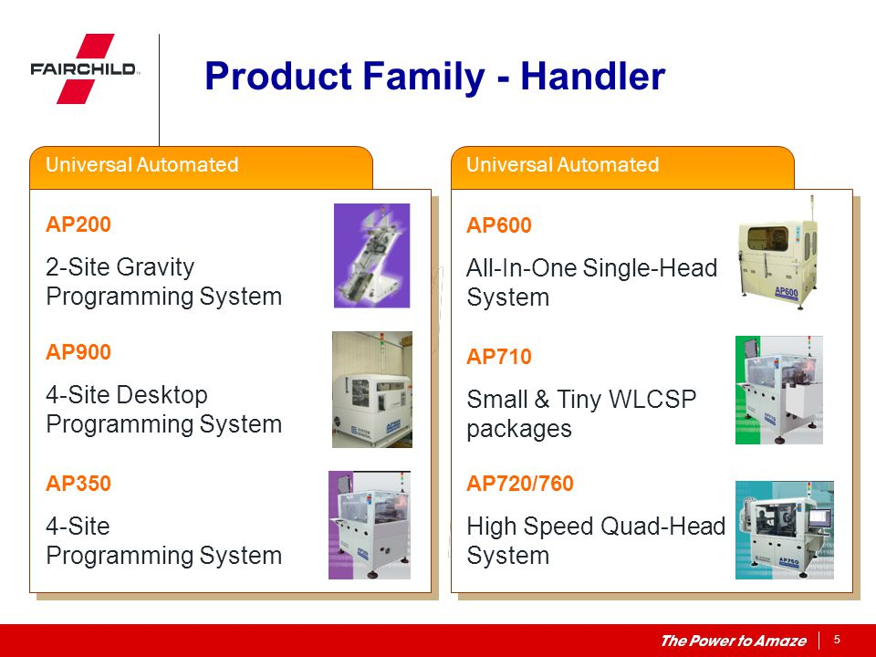 Product Family - Handler