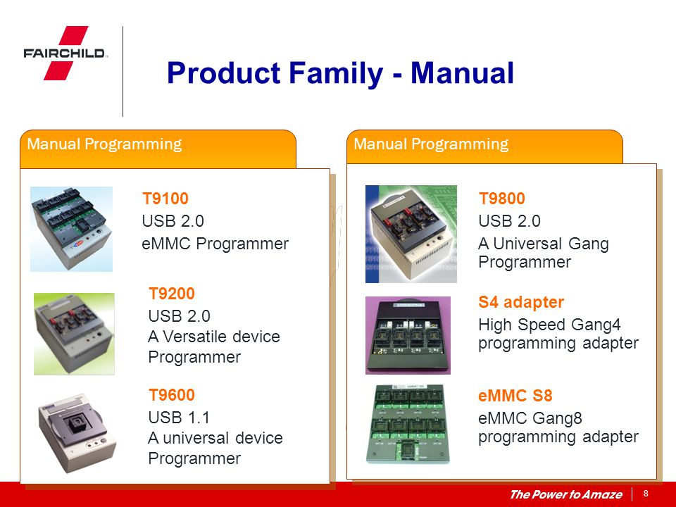 Product Family - Manual