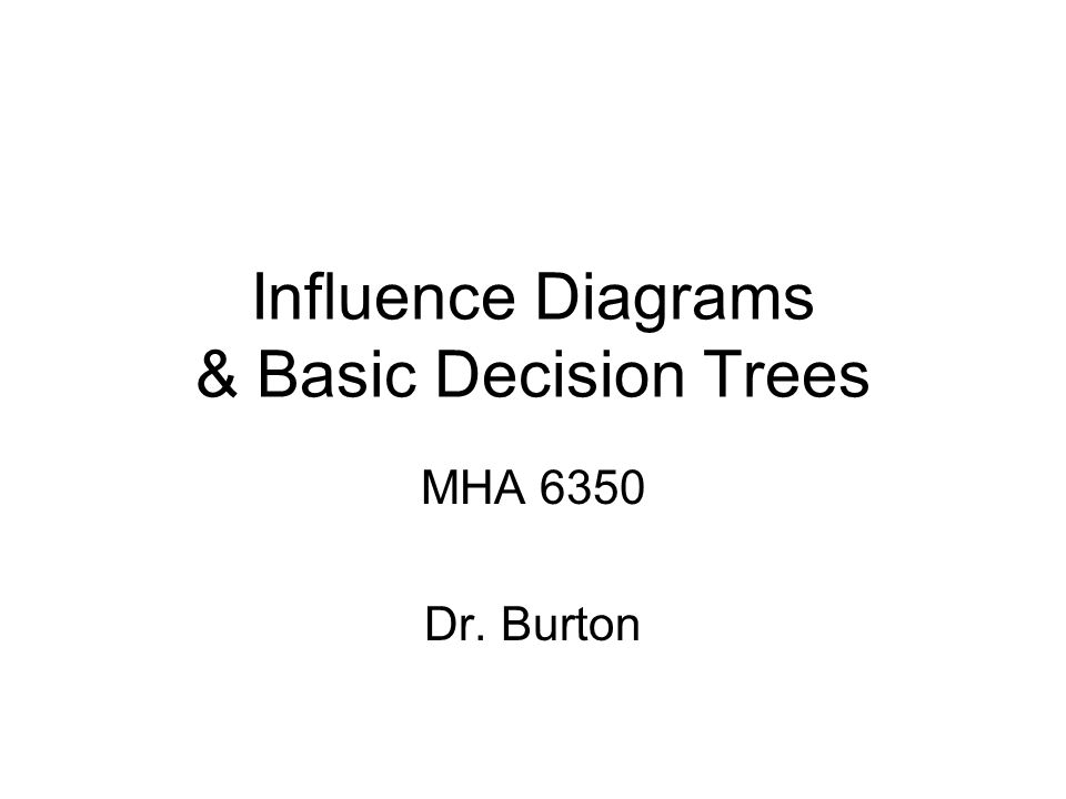 Influence Diagrams & Basic Decision Trees