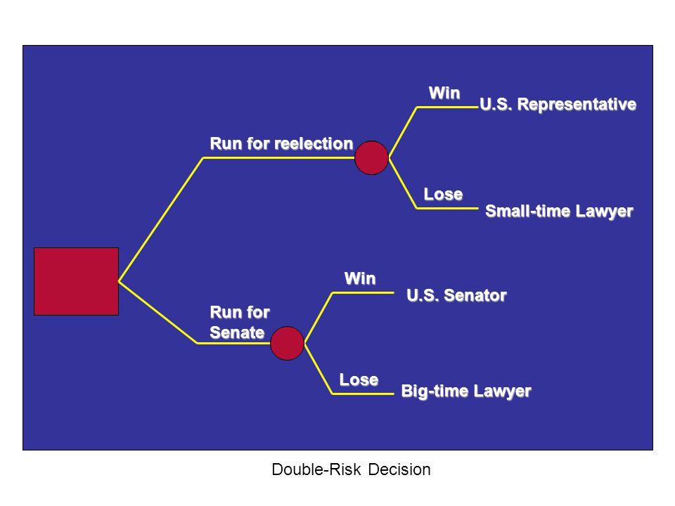Win U.S. Representative. Run for reelection. Lose. Small-time Lawyer. Win. U.S. Senator. Run for Senate.