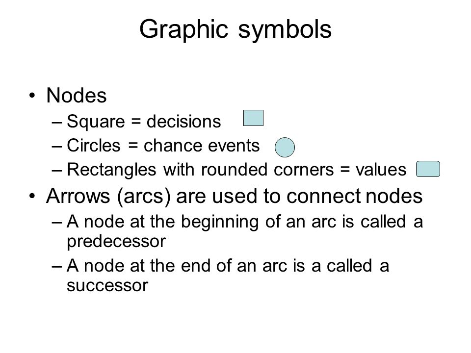 Graphic symbols Nodes Arrows (arcs) are used to connect nodes