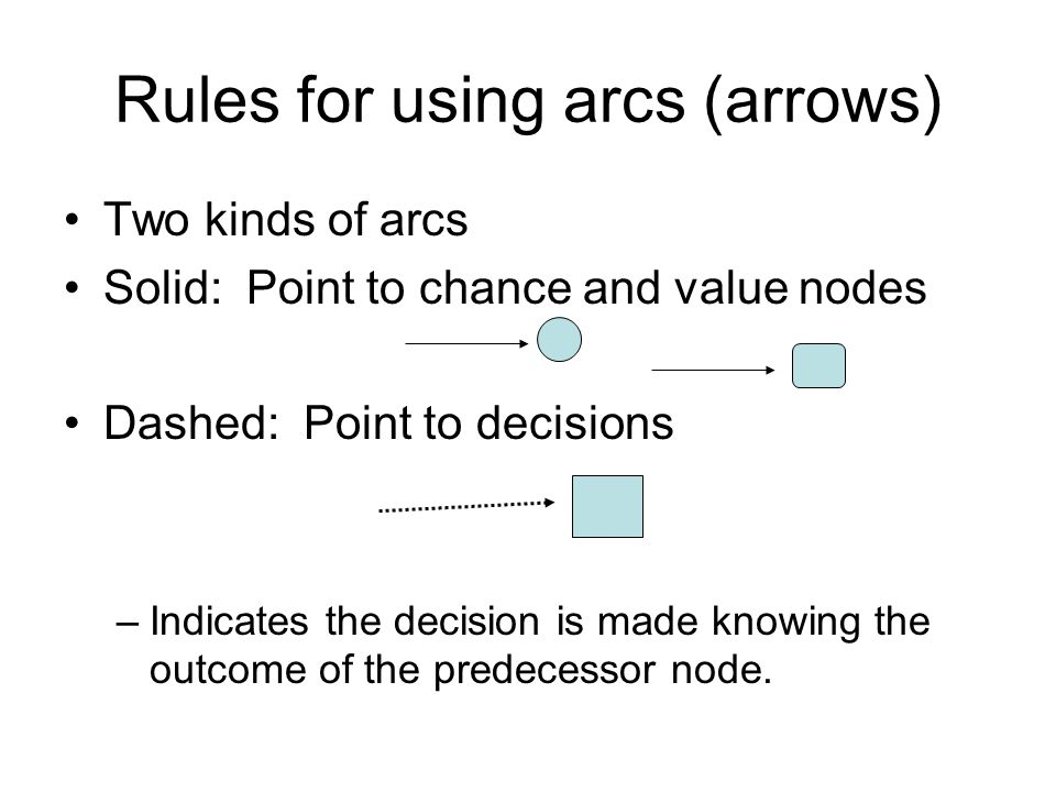 Rules for using arcs (arrows)