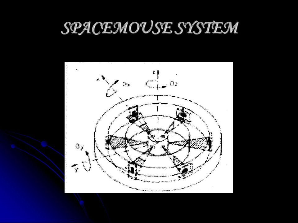 SPACEMOUSE SYSTEM