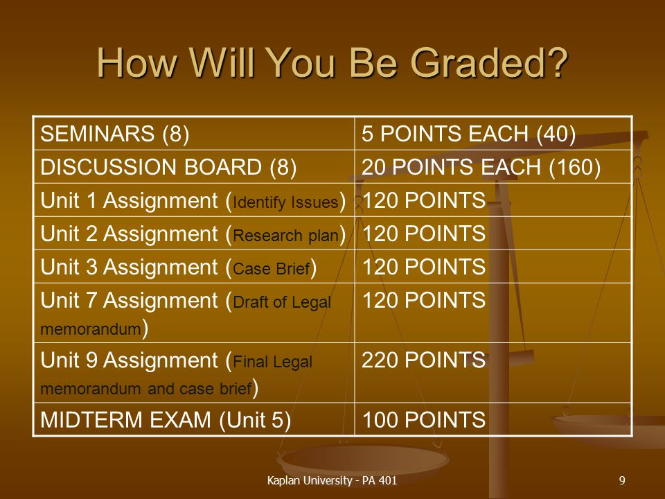 How Will You Be Graded SEMINARS (8) 5 POINTS EACH (40)