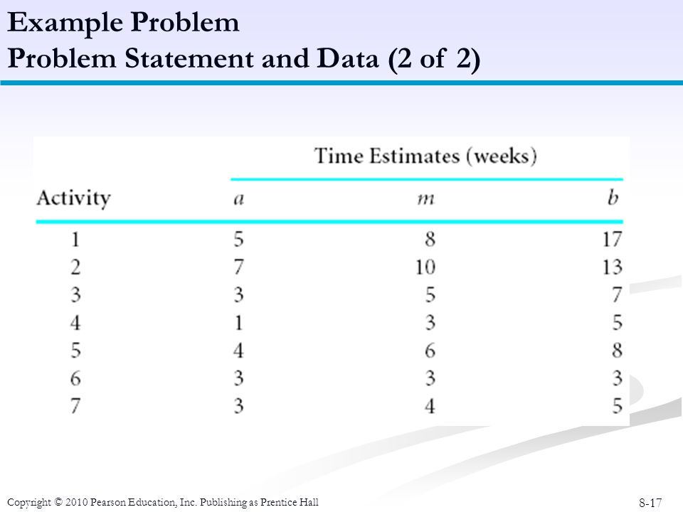 Example Problem Problem Statement and Data (2 of 2)