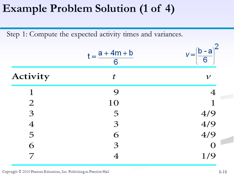 Example Problem Solution (1 of 4)