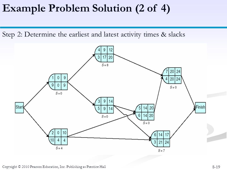 Example Problem Solution (2 of 4)