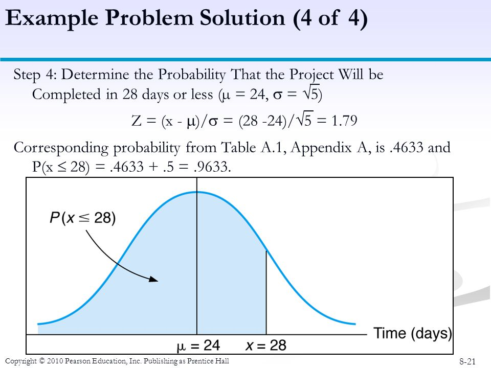 Example Problem Solution (4 of 4)