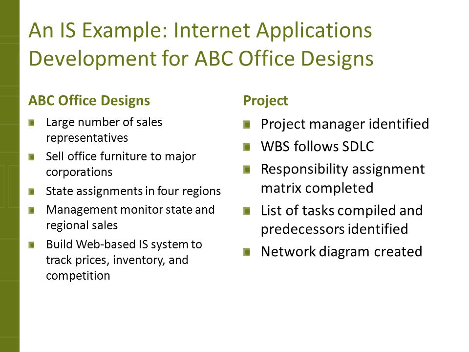 An IS Example: Internet Applications Development for ABC Office Designs