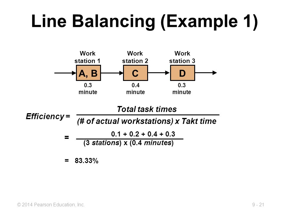 Line Balancing (Example 1)