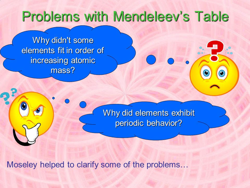 Problems with Mendeleev's Table