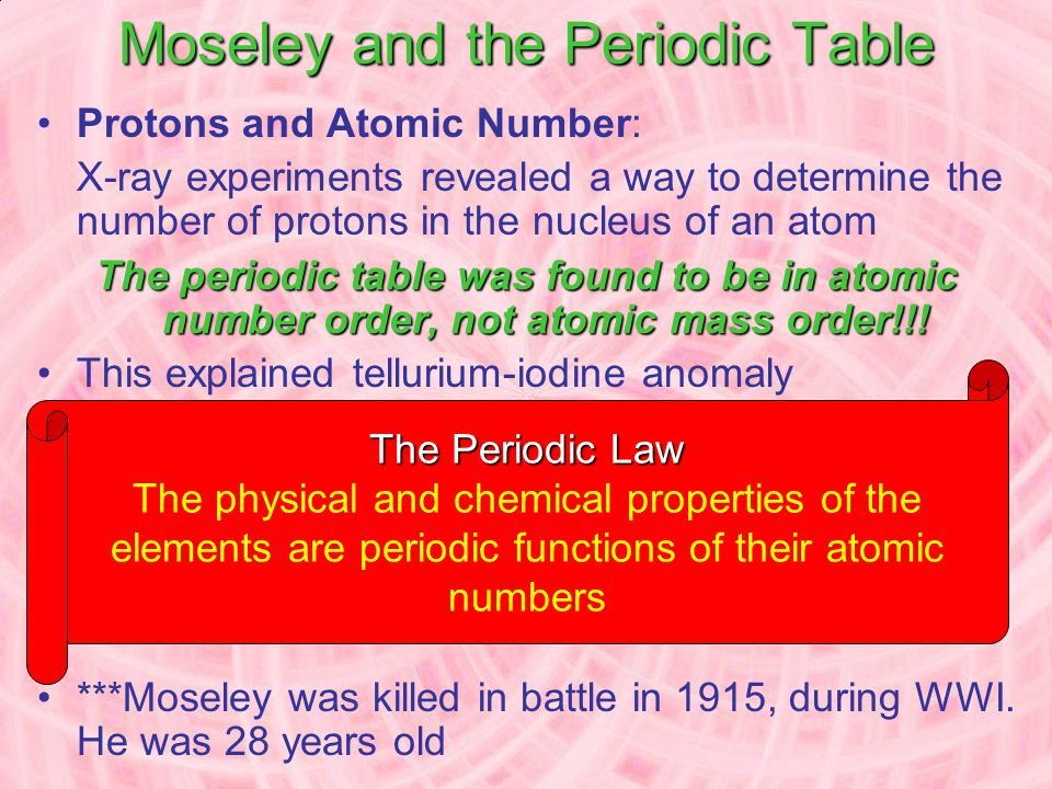 Moseley and the Periodic Table