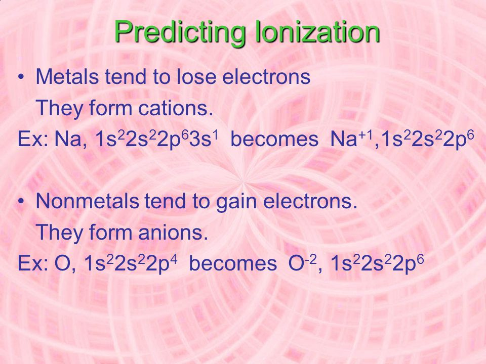 Predicting Ionization