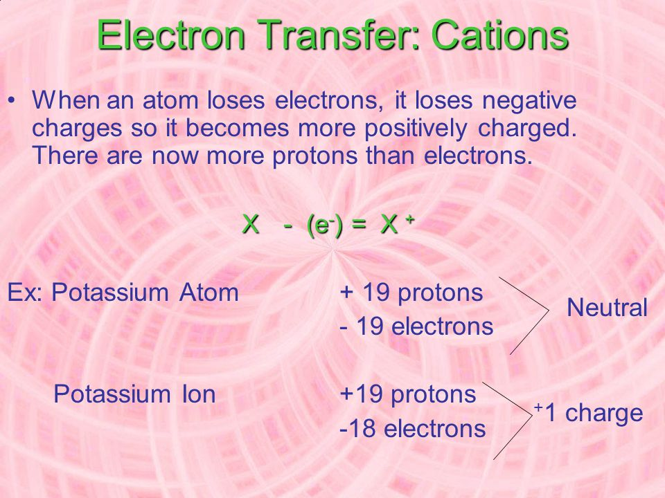 Electron Transfer: Cations