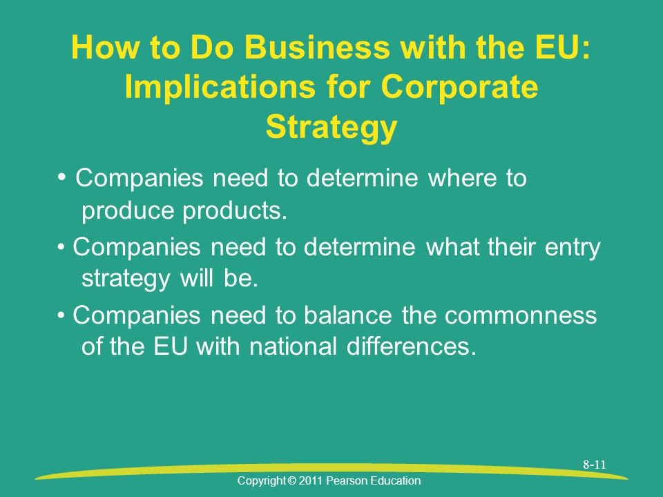 How to Do Business with the EU: Implications for Corporate Strategy