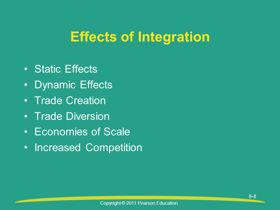 Effects of Integration