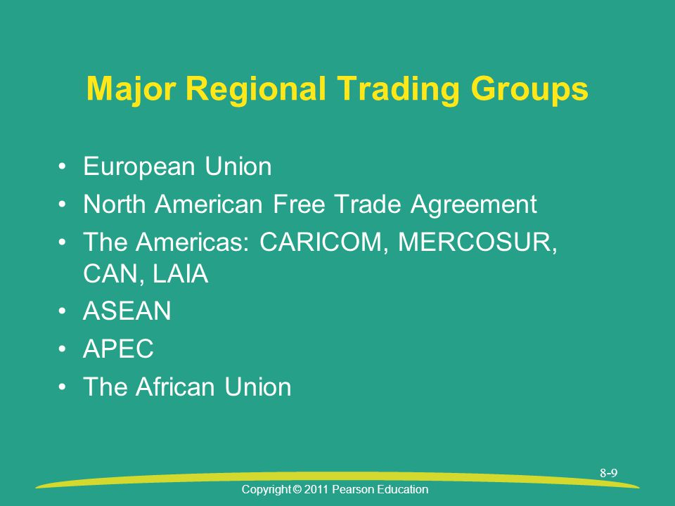 Major Regional Trading Groups