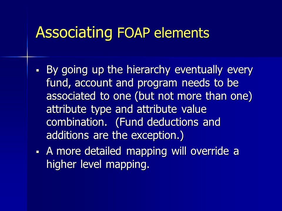 Associating FOAP elements