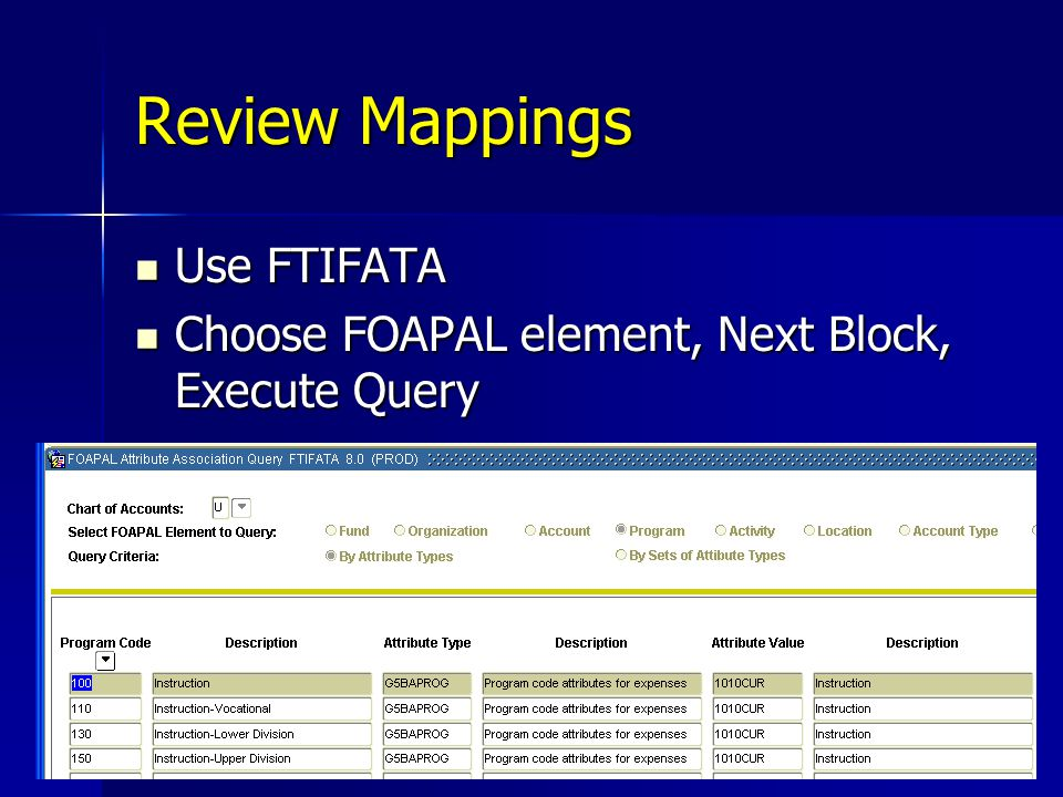 Review Mappings Use FTIFATA