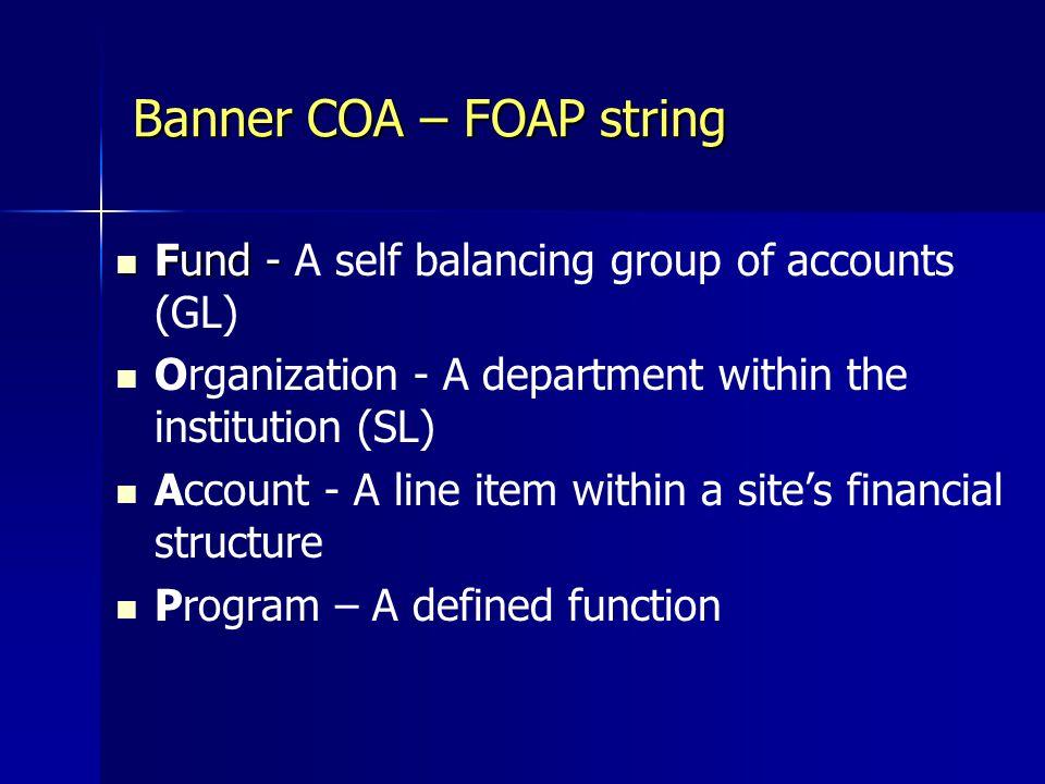 Banner COA – FOAP string