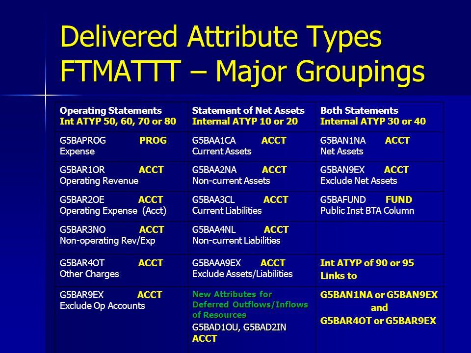 Delivered Attribute Types FTMATTT – Major Groupings