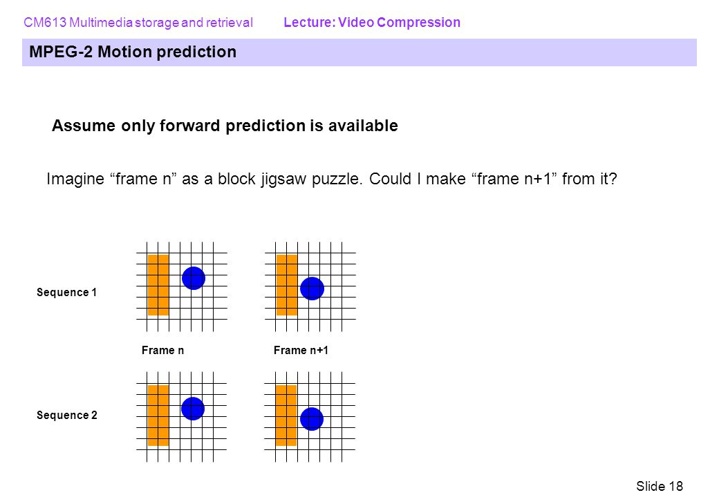 MPEG-2 Motion prediction
