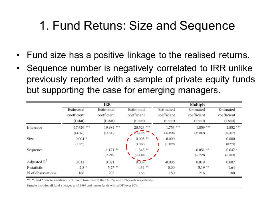 1. Fund Retuns: Size and Sequence