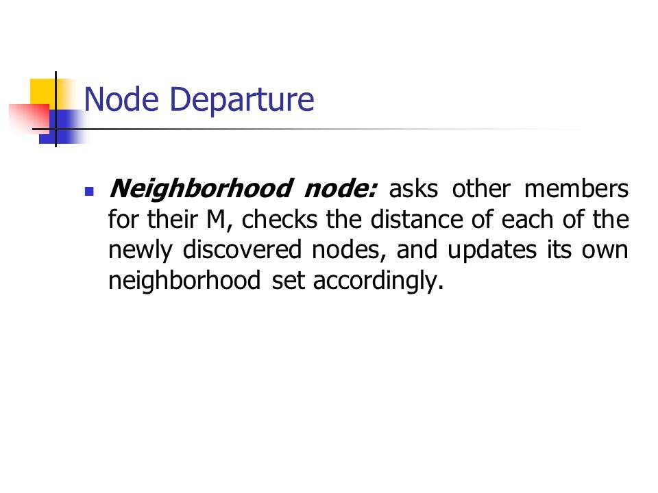 Node Departure
