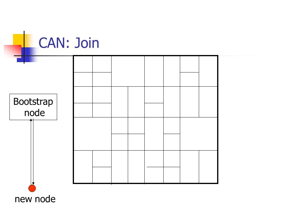 CAN: Join Bootstrap node new node