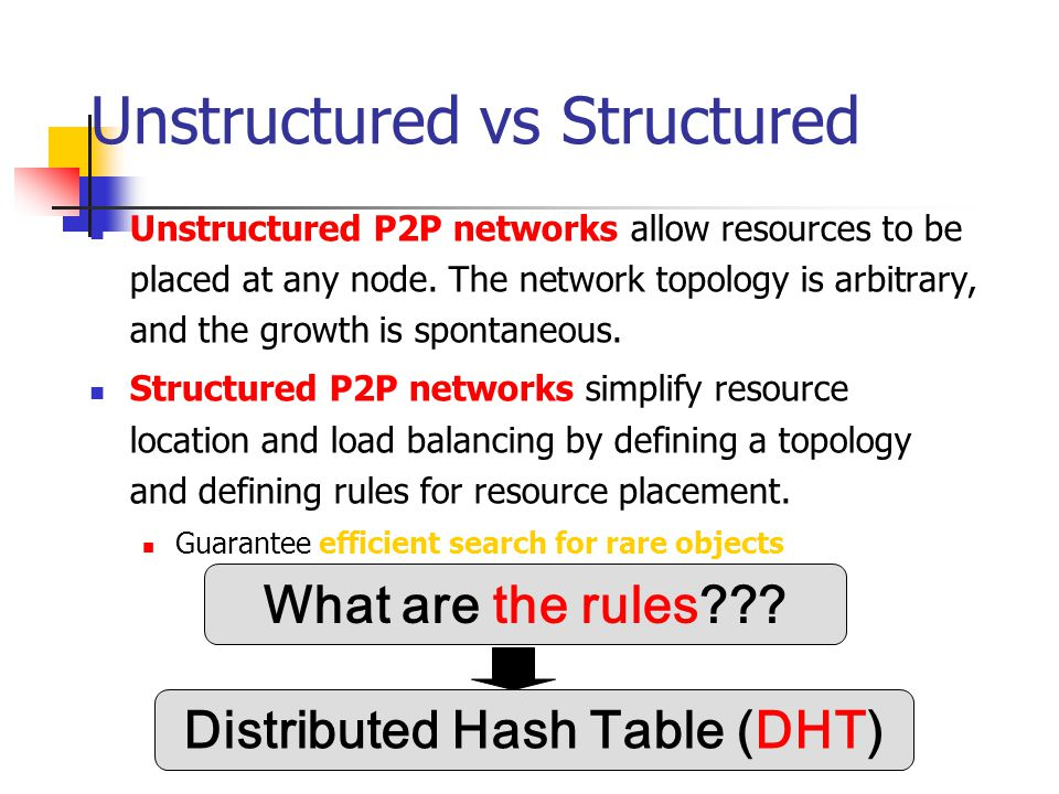 Unstructured vs Structured