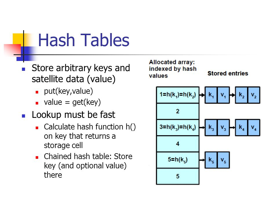 Hash Tables Store arbitrary keys and satellite data (value)