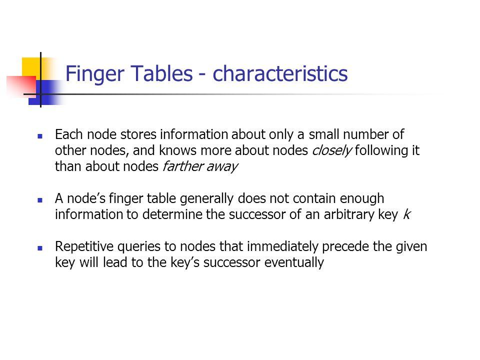 Finger Tables - characteristics