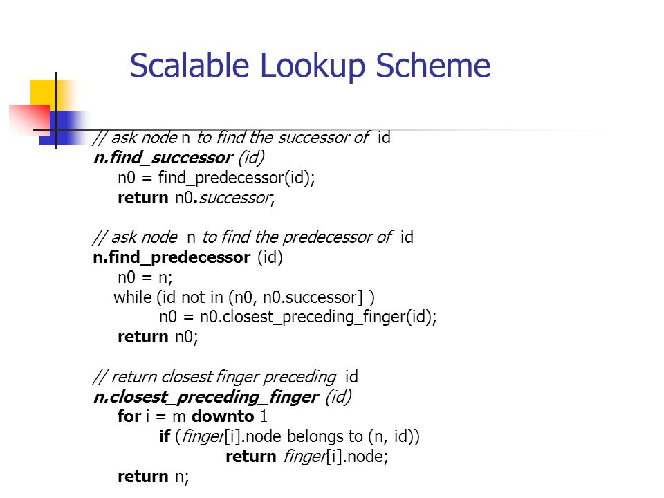Scalable Lookup Scheme