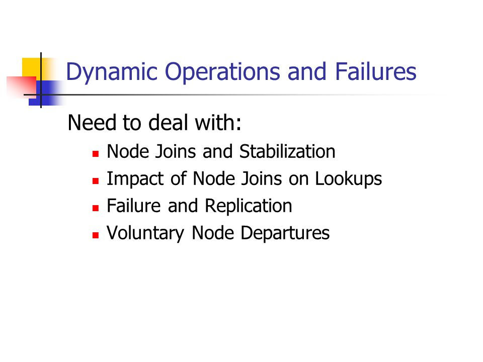 Dynamic Operations and Failures