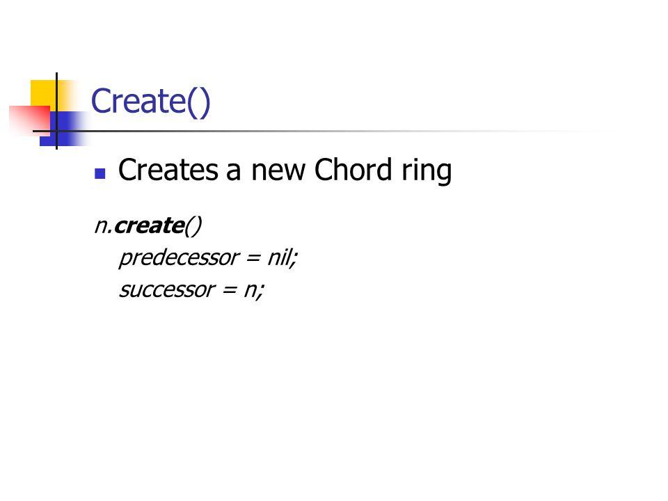 Create() Creates a new Chord ring n.create() predecessor = nil;