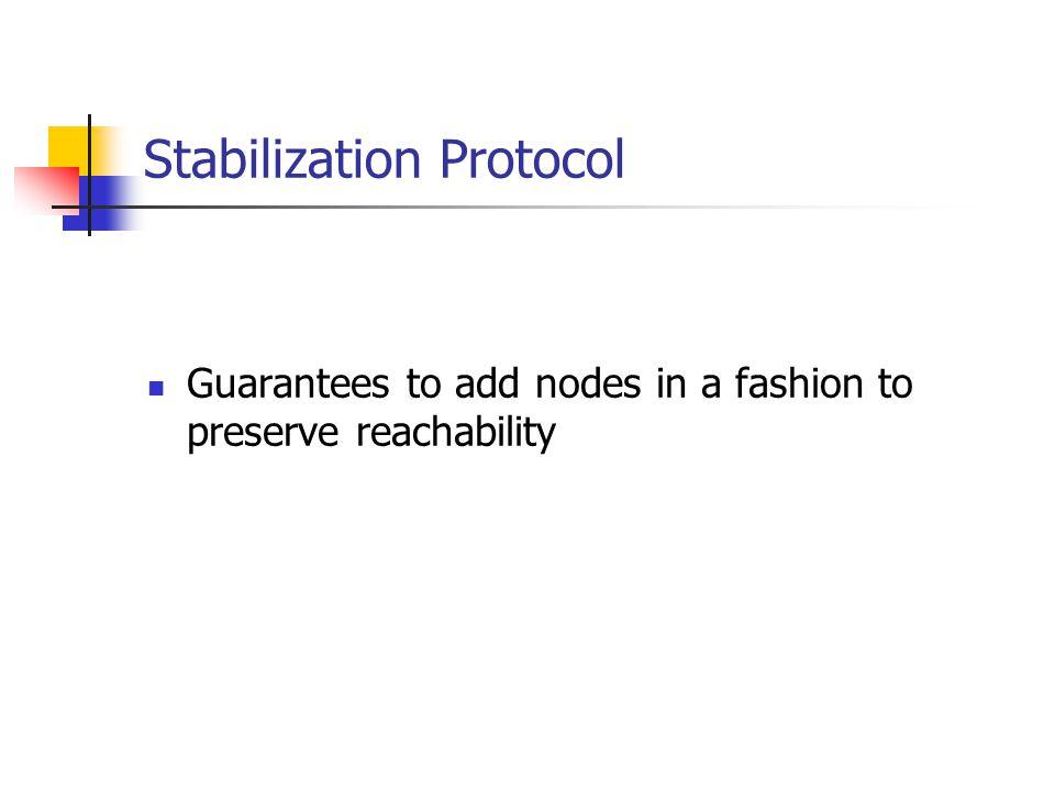 Stabilization Protocol