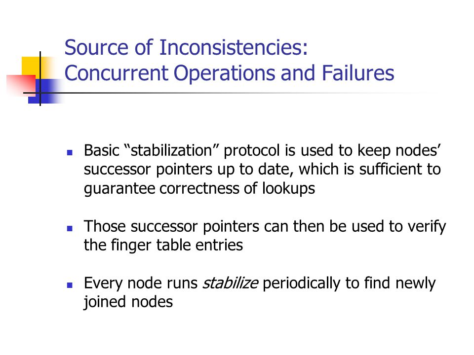 Source of Inconsistencies: Concurrent Operations and Failures