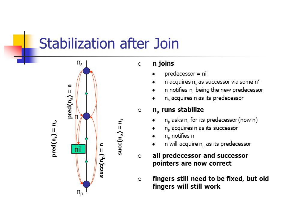 Stabilization after Join