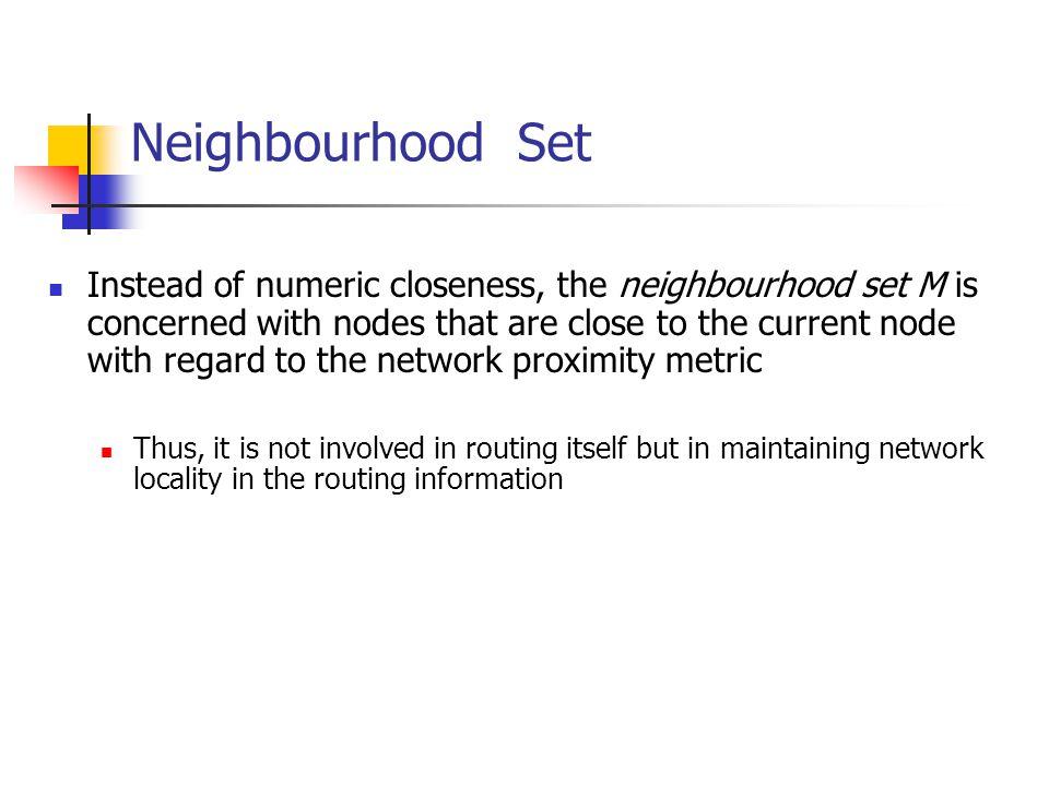 Neighbourhood Set
