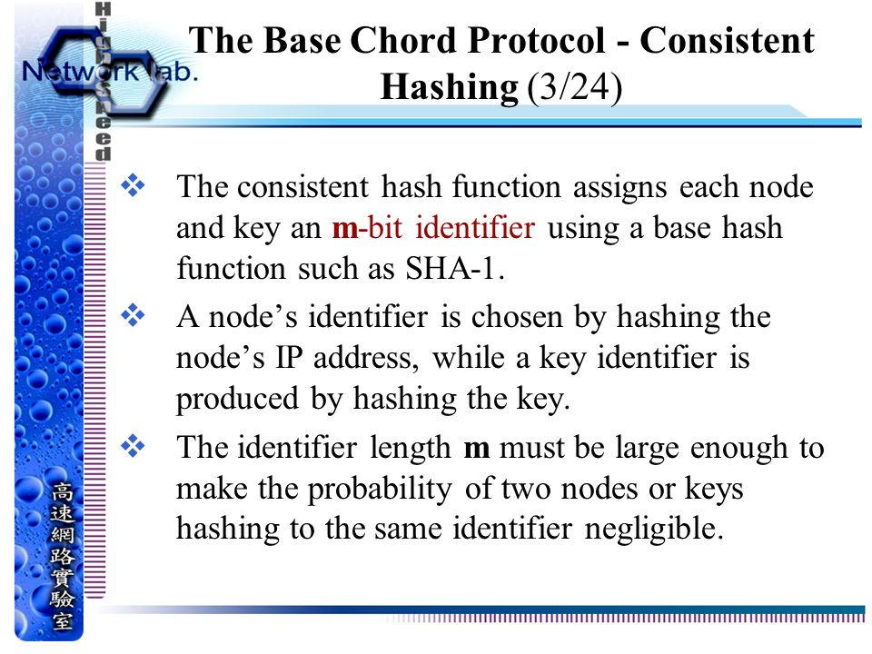 The Base Chord Protocol - Consistent Hashing (3/24)
