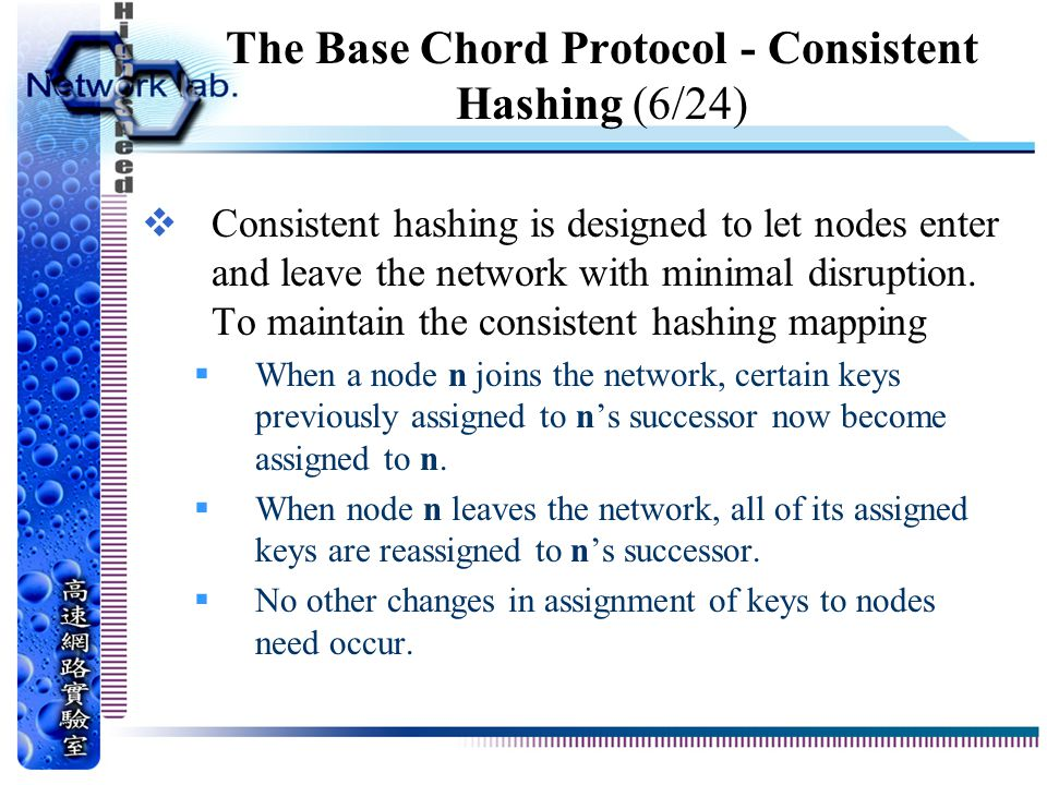The Base Chord Protocol - Consistent Hashing (6/24)